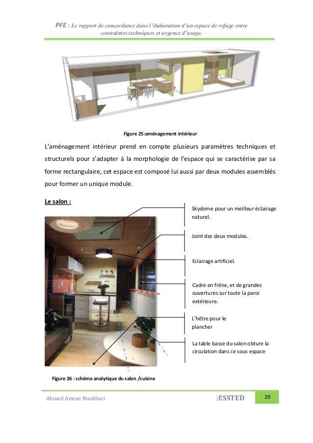 PFE/Mémoir architecture d\'intérieur/interior design