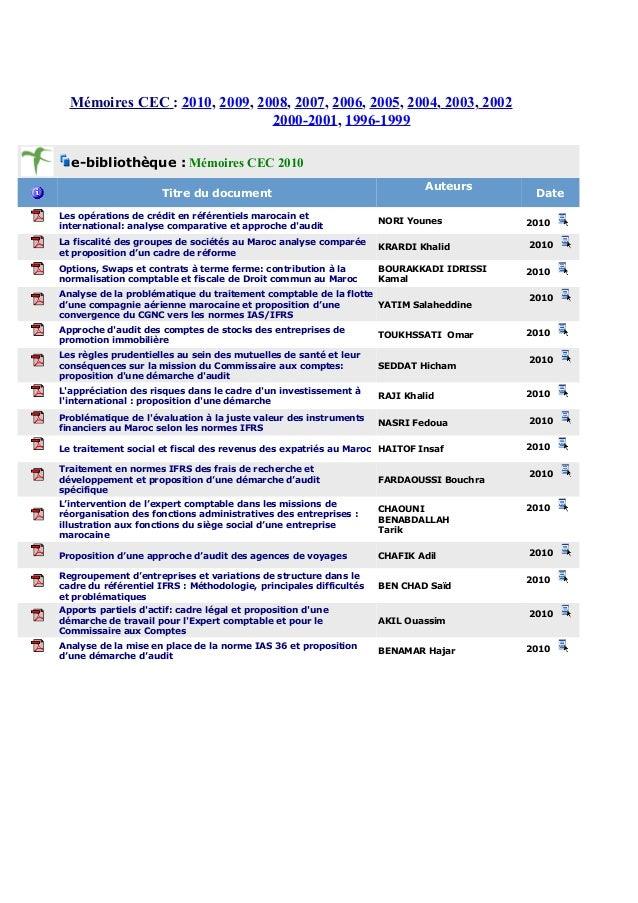 Mémoires CEC : 2010, 2009, 2008, 2007, 2006, 2005, 2004, 2003, 2002 2000-2001, 1996-1999 e-bibliothèque : Mémoires CEC 201...