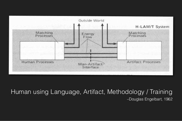 Co-Evolution des Systems Mensch-Maschine, Doug Engelbart, 1992 http://www.welchco.com/02/14/01/60/92/06/0103.HTM