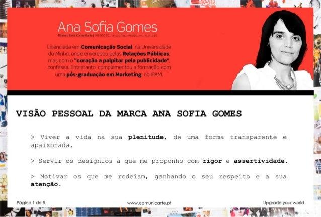 Mapa da Marca Pessoal Ana Sofia Gomes