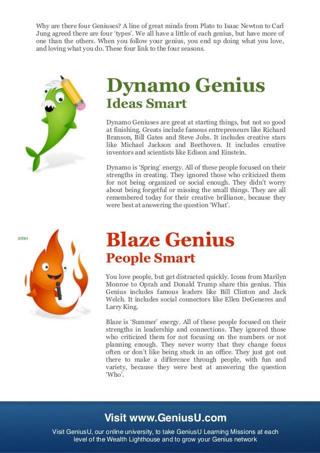 Millionaire master plan sample genius report 3 dynamo genius malvernweather Gallery