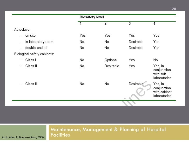 hospital facilities planning and management pdf