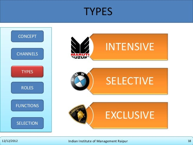 intensive selective and exclusive market exposure Marketing products or services requires various activities organisations undergo these activities to facilitate exchanges these activities are associated with the.