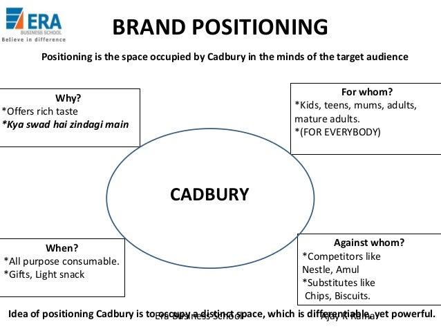 Cadbury Chocolate Target Market