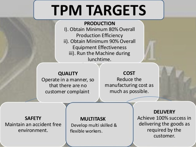 tpm in japan industry management essay Total productive maintenance (tpm) is a business process improvement method, developed from the perspective of maintenance management tpm concentrates on productivity improvement, primarily by way of maximizing the availability of equipment.