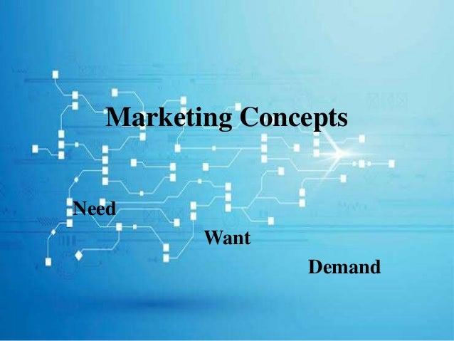 Marketing Concepts Need Want Demand