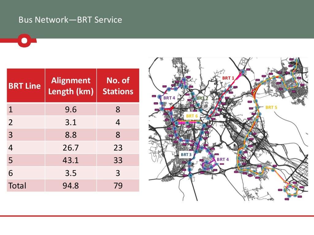 MAKKAH |PRO| Mass Rail Transit project (MMRT) - Page 10 - SkyscraperCity