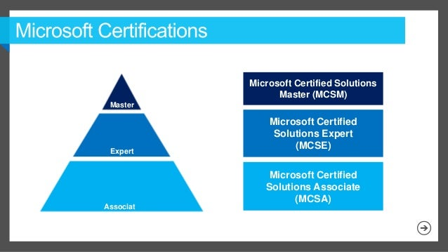 70-410-411 412 MCSA Windows Server 2012 MMS Exam Prep