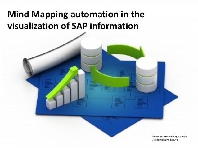 Image courtesy of ddpavumba / FreeDigitalPhotos.net Mind Mapping automation in the visualization of SAP information