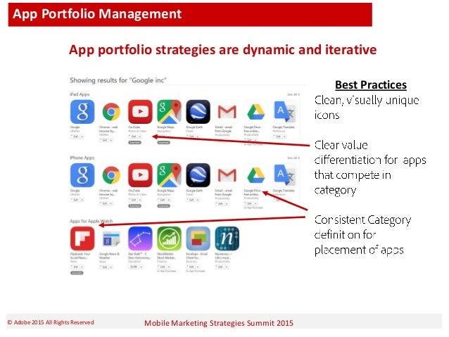 Mobile Marketing Strategies Summit 2015© Adobe 2015 All Rights Reserved App Portfolio Management App portfolio strategies ...