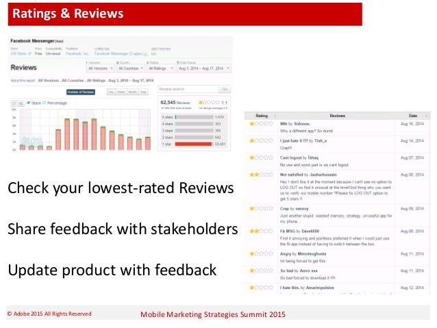 Mobile Marketing Strategies Summit 2015© Adobe 2015 All Rights Reserved Ratings & Reviews Check your lowest-rated Reviews ...