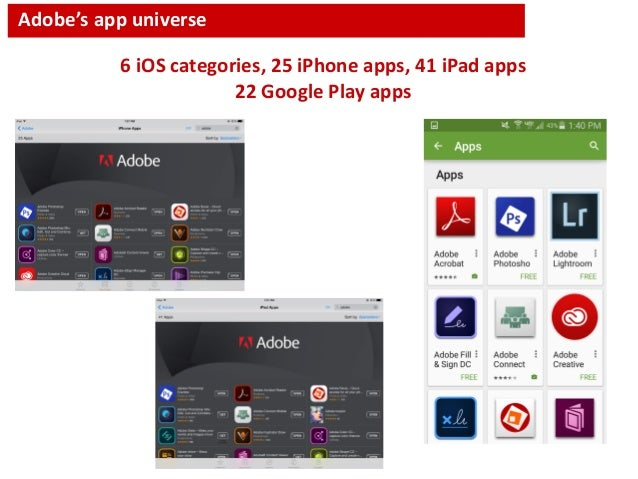 Adobe's app universe 6 iOS categories, 25 iPhone apps, 41 iPad apps 22 Google Play apps