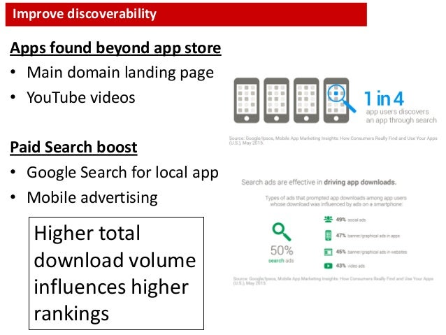 Improve discoverability Apps found beyond app store • Main domain landing page • YouTube videos Paid Search boost • Google...
