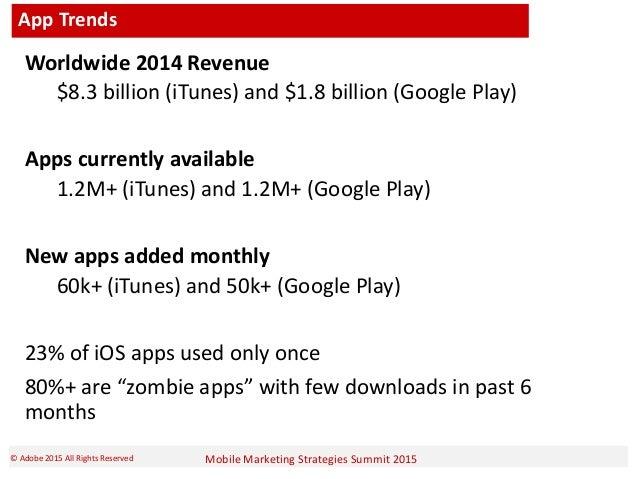 Mobile Marketing Strategies Summit 2015© Adobe 2015 All Rights Reserved App Trends Worldwide 2014 Revenue $8.3 billion (iT...