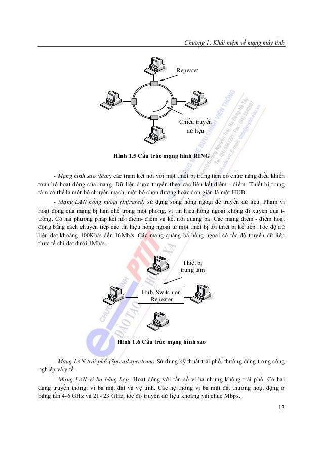 Chương 1: Khái niệm về mạng máy tính                                                      Repeater                        ...