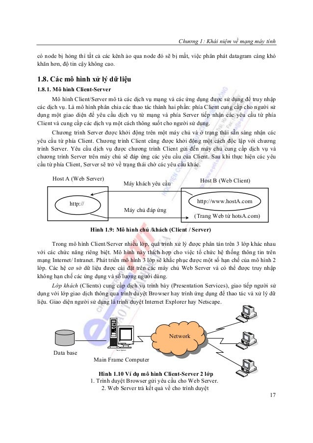 Chương 1: Khái niệm về mạng máy tínhcó node bị hỏng thì tất cả các kênh ảo qua node đó sẽ bị mất, việc phân phát datagram ...
