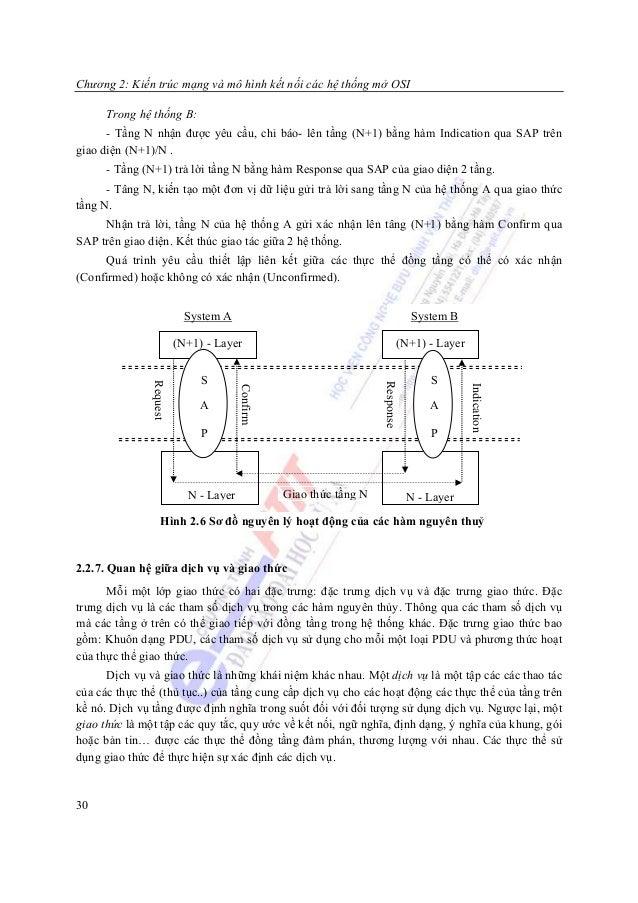 Chương 2: Kiến trúc mạng và mô hình kết nối các hệ thống mở OSI      Trong hệ thống B:      - Tầng N nhận được yêu cầu, ch...
