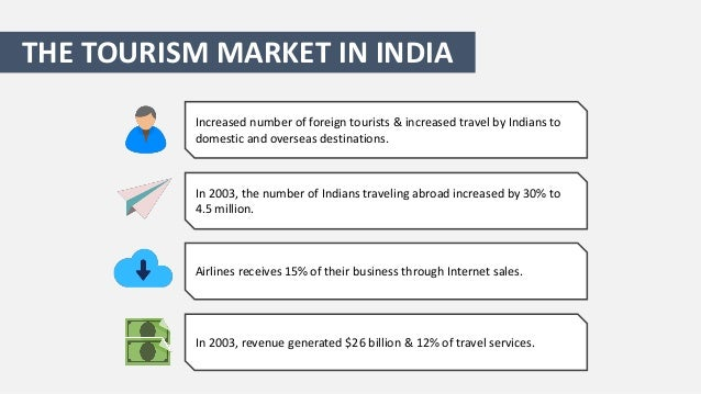 an analysis of the makemytrip limited a leading tourism firm in india Indian railway catering and tourism  in participation with m/s cox & kings india limited  there are many strategic analysis tools that a firm can.