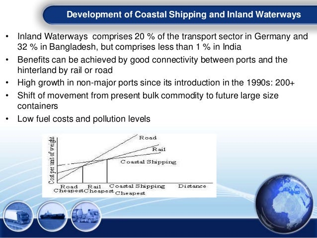• Inland Waterways comprises 20 % of the transport sector in Germany and 32 % in Bangladesh, but comprises less than 1 % i...