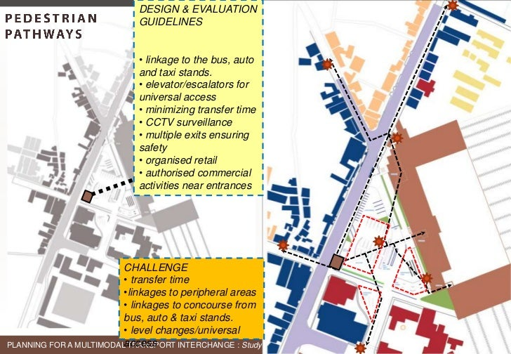 Case Study: Airport Transportation Planning   CSE