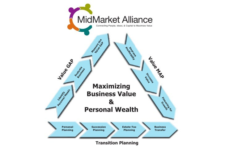 MidMarket Alliance                                Connecting People, Ideas, & Capital to Maximize Value                   ...