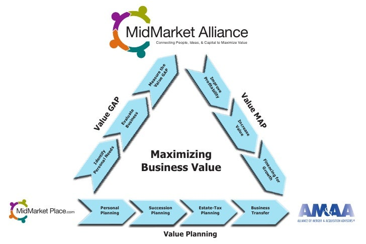 MidMarket Alliance                                                                                            Connecting P...