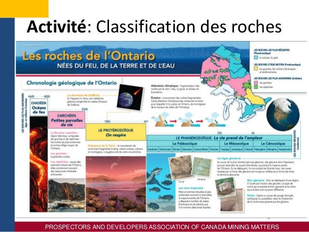 PROSPECTORS AND DEVELOPERS ASSOCIATION OF CANADA MINING MATTERS Activité: Classification des roches
