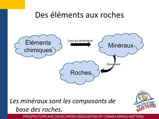 PROSPECTORS AND DEVELOPERS ASSOCIATION OF CANADA MINING MATTERS Deviennent Des éléments aux roches Les minéraux sont les c...