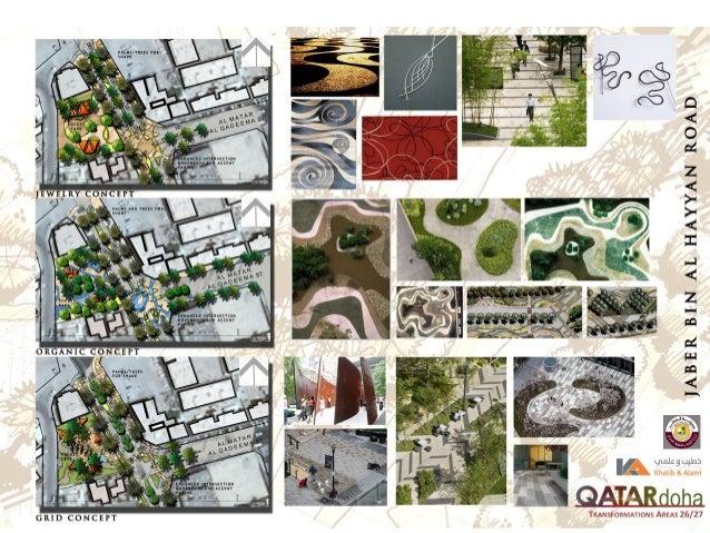 Streetscape urban design concept for Urban design concepts architecture