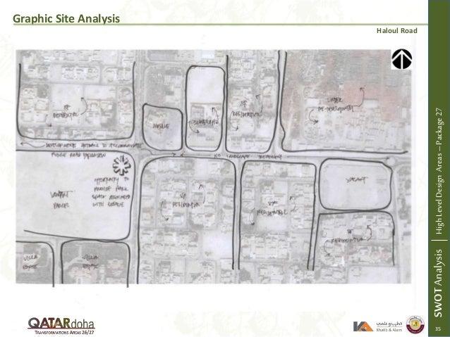 Qatar Airways SWOT Analysis / Matrix
