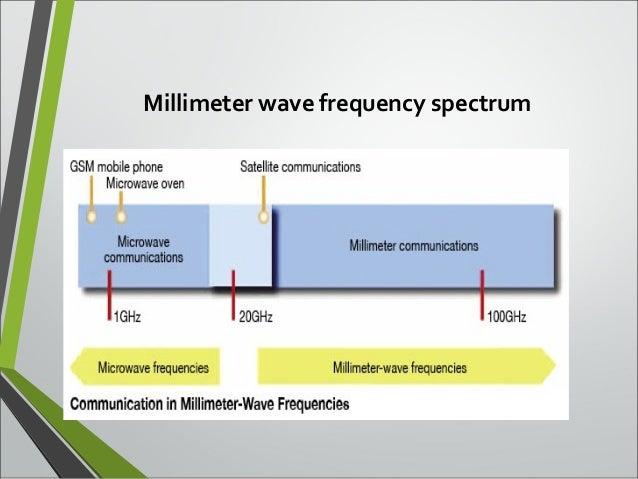 millimeter wave