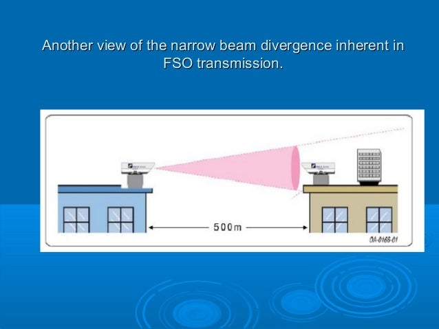 free space optical fso communication Free-space optical (fso) communication links are vulnerable to a tremendous amount of variability and offer a real challenge for efficient, robust system design fiber-optic communication is a method of transmitting information.