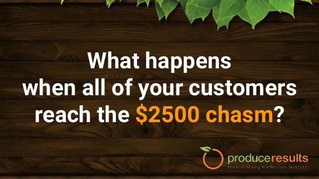 "Recap ● A ""hidden"" $1,429,205 revenue opportunity on the table ● A Profitable ""chasm"" $2,500 ● The ""hidden"" profit pockets..."