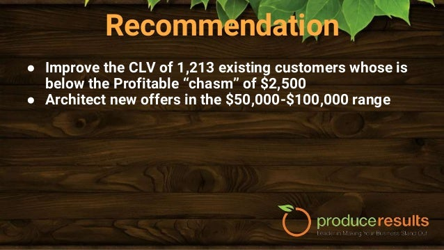 """Profit GPS Case Study - Discover """"Hidden"""" Profit From Within"""