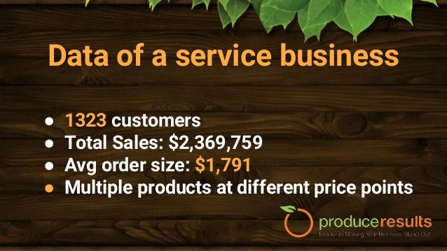 Data of a service business ● 1323 customers ● Total Sales: $2,369,759 ● Avg order size: $1,791 ● Multiple products at diff...