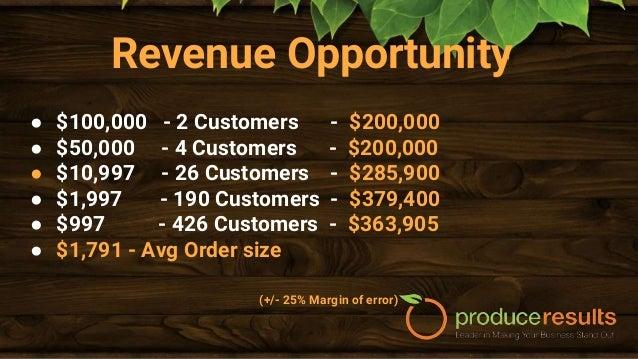 "$1,429,205 ""Hidden"" Revenue Opportunity (+/- 25% Margin of error)"