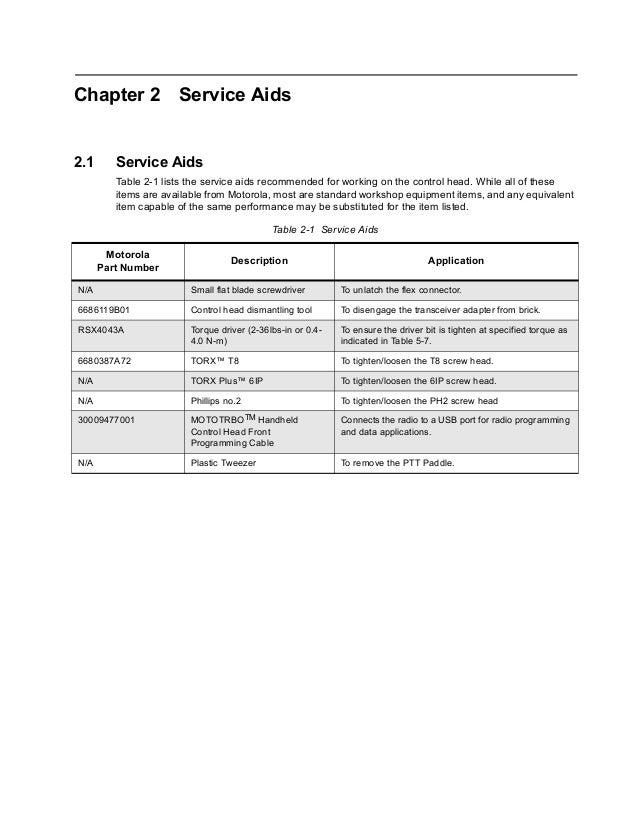 Motorola MotoTRBO Handheld Control Head (HCH) PLMN7131 Basic Service …