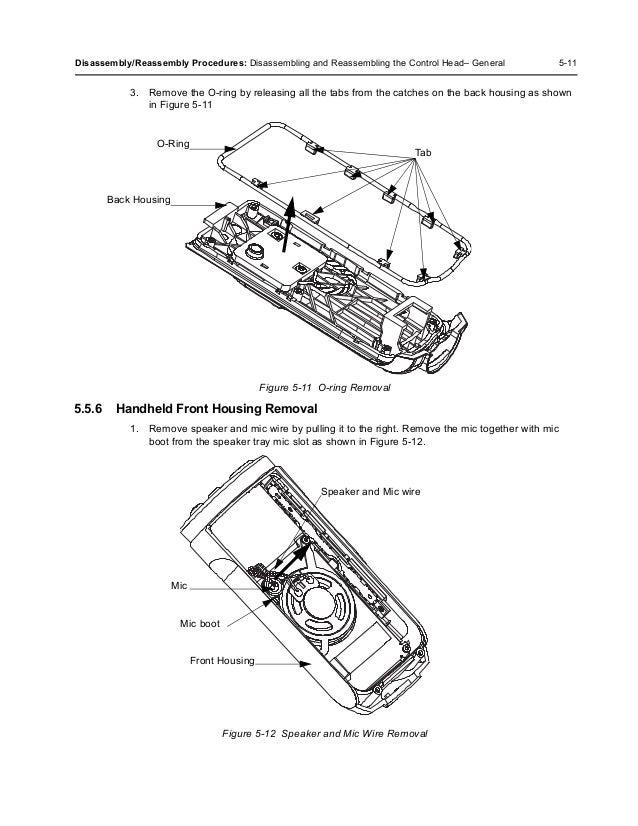 Motorola MotoTRBO Handheld Control Head (HCH) PLMN7131