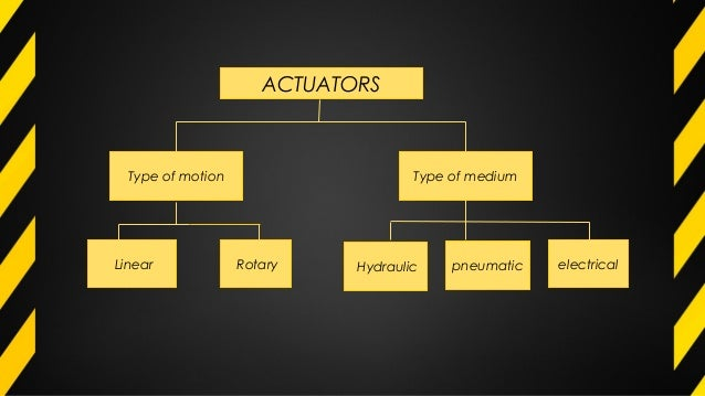 Various types of actuators type of motion ccuart Choice Image
