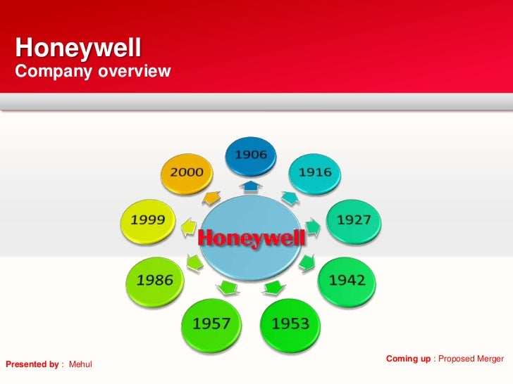 ges proposed acquisition of honeywell Ip/01/939 brussels, 3 july 2001 the commission prohibits ge's acquisition of honeywell the european commission has decided to prohibit the proposed acquisition by general electric co of.