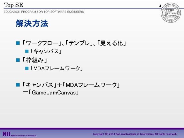 4  解決方法  「ワークフロー」、「テンプレ」、「見える化」  「キャンバス」   「枠組み」  「MDAフレームワーク」   「キャンバス」+「MDAフレームワーク」 =「GameJamCanvas」  Copyright (C)...