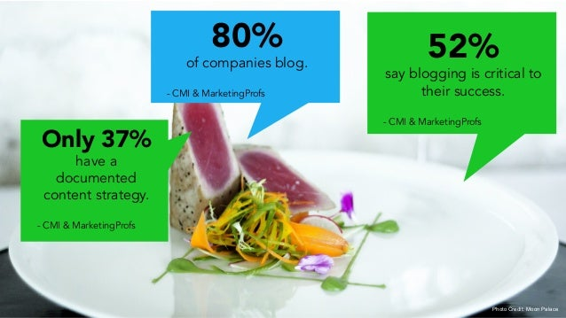Mastering the Art of Blogging: 6 Recipes to Help You Become A More Successful Content Creator Slide 3