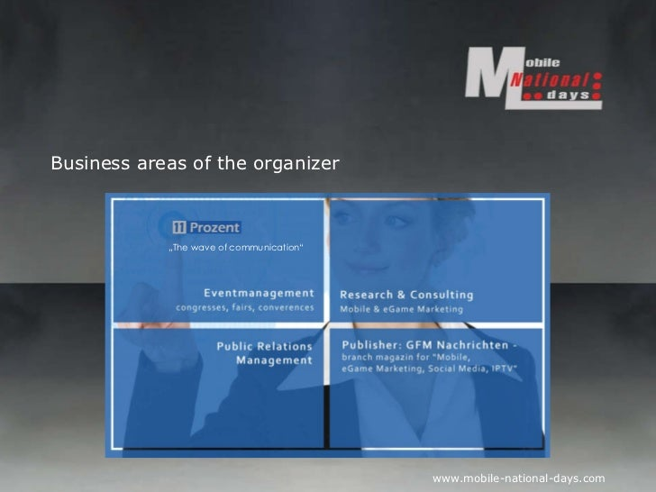 """Business areas of the organizer """" The wave of communication"""""""