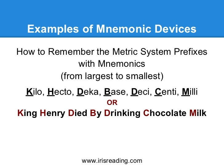 mnemonic devices in clsu Mnemonic devices: the solution to memory failure in students through the use of mnemonic devices pay attention in class mnemonic devices have been.