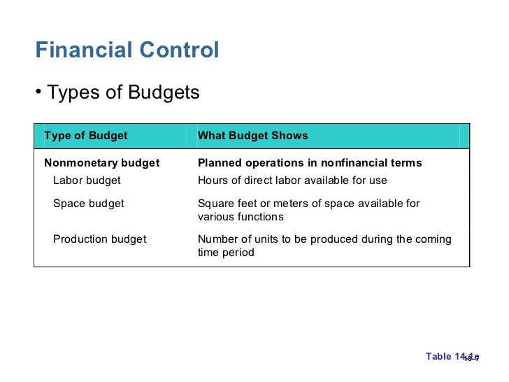 what is the difference between an operating budget and a cash budget If the cash budget shows an increase in net working capital, you may use that increase to reduce operating costs -- by repaying borrowed money, for example if the cash budget shows a decrease in net working capital,  differences between cash budgets and statement of cash flows.