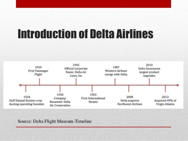 an introduction to the history of the airline industry Performance in the airline industry  1 introduction  market structure, regulation and performance in the airline industry page 7 of 34.