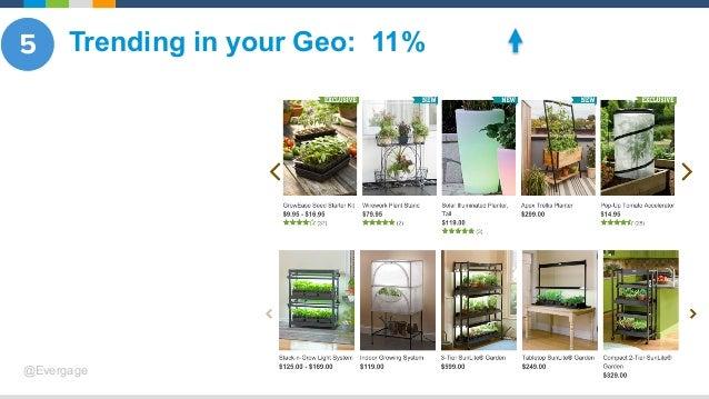 @Evergage Trending in your Geo: 11%