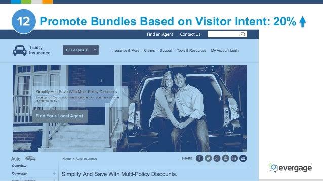 @Evergage Promote Bundles Based on Visitor Intent: 20%