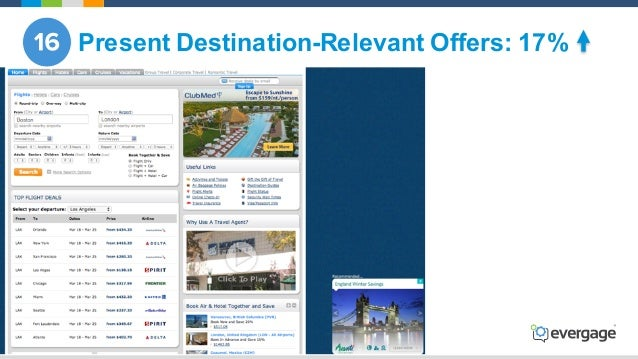 @Evergage Present Destination-Relevant Offers: 17%