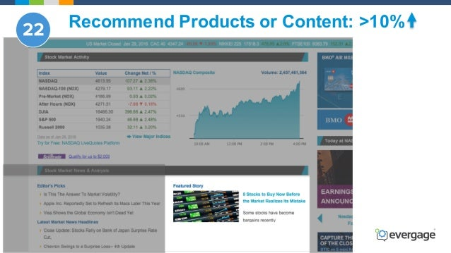 @Evergage Recommend Products or Content: >10%
